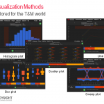 Test With Keysight's Data Analytics Software To Enable Faster Time