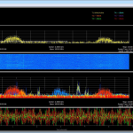Is Your Spectrum Monitoring Tool Prepared For Modern Communication Technologies?