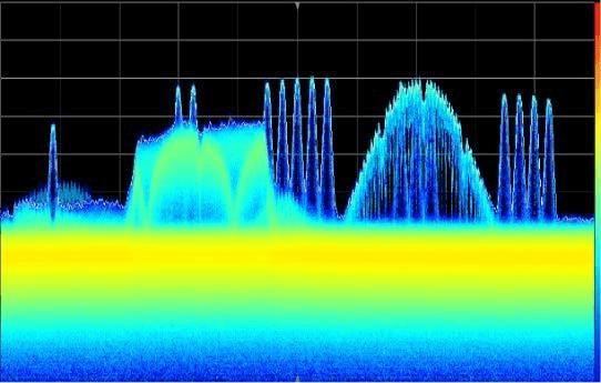 real-time spectrum analysis